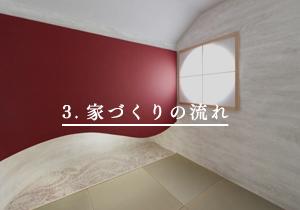 3.家づくりの流れ